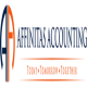 Bookkeeping services Brisbane